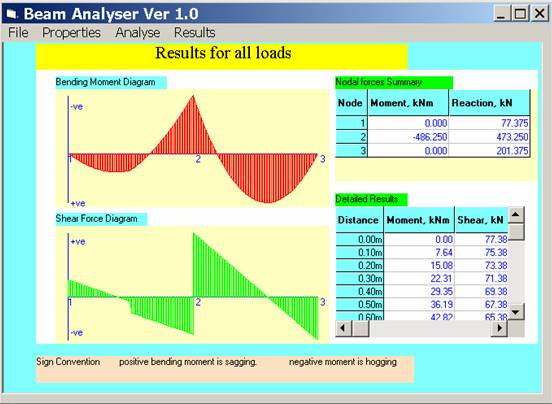 Continuous Beam Software Free